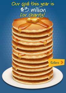 pancake-details